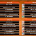Así quedan los grupos de la Euroliga de la próxima temporada.