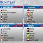 Sorteados los grupos del Eurobasket 2015 mientras seguimos sin seleccionador