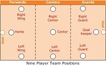 nineplayers