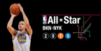 Ya se conocen los participantes en el concurso de triples del All-Star 2015