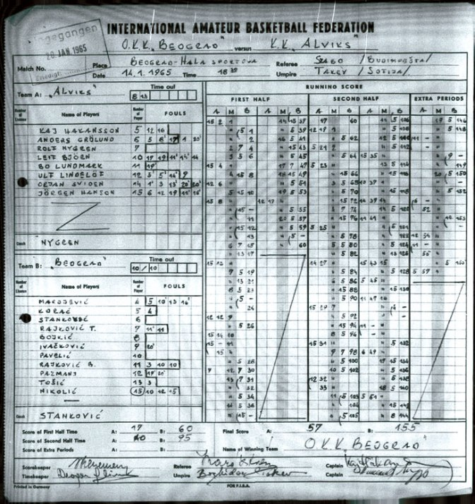scoresheet-okk-belgrade-vs-alvik