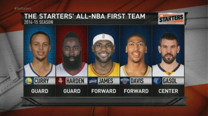 150410181130-20150410-starters-all-nba-first-team-00001927.1200x672