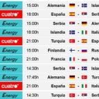 Guía rápida del Eurobasket: los partidos que no podrá ver