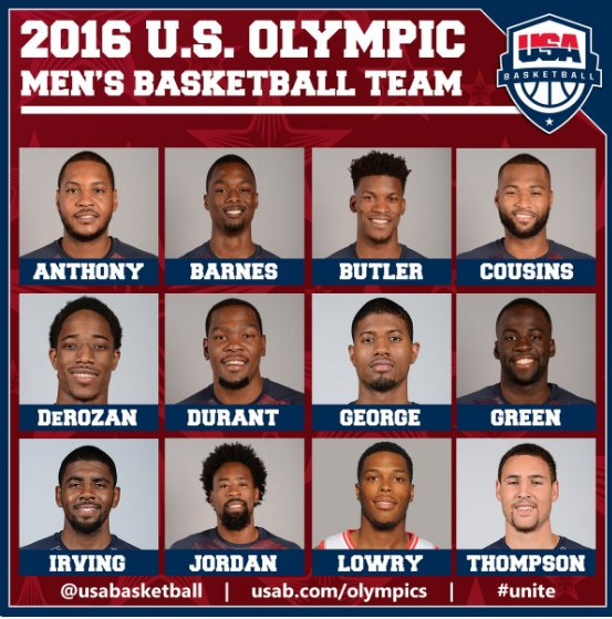 usa_basketball_0